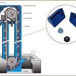 caracteristicas-los-elevadores-cangilones-descarga-centrifuga
